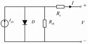 energies free full text a high performance adaptive With mppt charge controller techniue inremental conductance