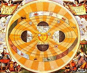 The Heliocentric Theory of Nicolaus Copernicus | HubPages