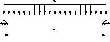 strength  materialsloading  beams wikibooks open