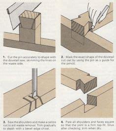 joints  ways   corners power tool