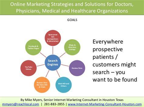 web marketing strategies doctor physician healthcare practic website