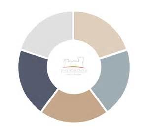 kchen wandfarben beispiele wandfarbe beere trendy farbtne fr eine moderne wandgestaltung wandfarben sind ein