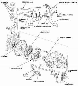 2011 Honda Cr V Engine Diagram Honda Cr