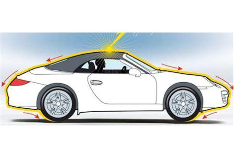 Blitzableiter Schutz Bei Unwetter by Faradayscher K 228 Fig Sicherheit Im Auto Auch Bei