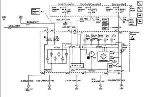 2000 S10 Dash Wiring Diagram by S10 Wiring Diagram Owner Manual Wiring Diagram
