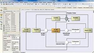 Fire And Ice  Part 3  Bpmn Collaboration
