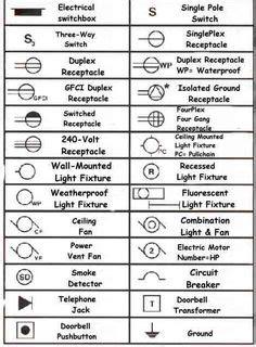 images  electrical  pinterest symbols