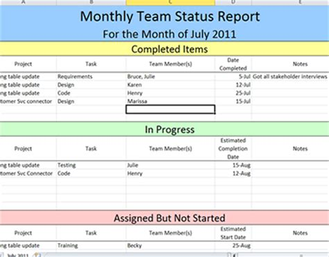 project status report template excel  behance