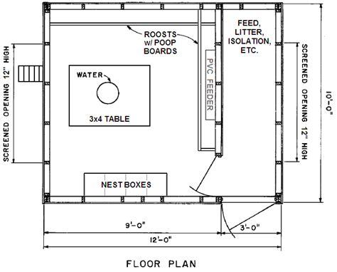interior layout storage room   coop space