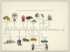 Timeline Of Early Civilizations | Ancient Civilizations ...
