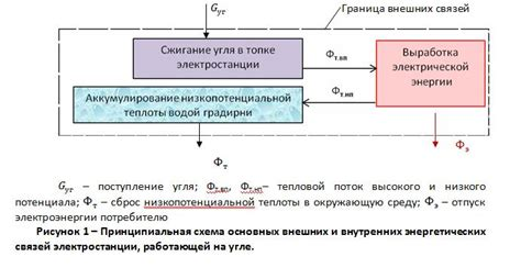 Децентрализованные источники энергии будущее энергетики в ее прошлом энергетика и промышленность россии № 10.