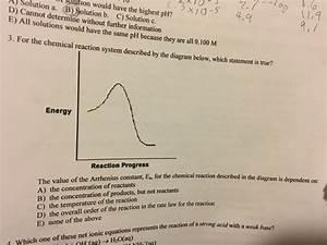 33 Which Statement Regarding The Diagram Is True