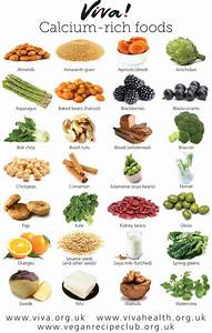 Is It Okay To Consume Calcium And Vitamin D Supplements