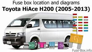 Fuse Box Location And Diagrams  Toyota Hiace H200  2005-2013