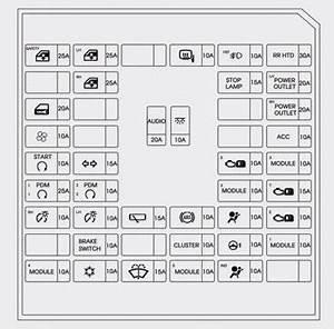 Hyundai I20  2015 - 2016   U2013 Fuse Box Diagram