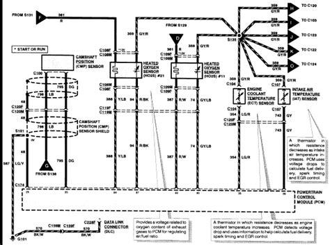 94 Ford Contour Fuse Diagram 97 f150 pcm fuse wiring diagram ford f150 forum
