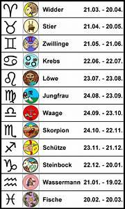 Sternzeichen Alle 12 : sternzeichen tierkreiszeichen bersicht medienwerkstatt wissen 2006 2017 medienwerkstatt ~ Markanthonyermac.com Haus und Dekorationen