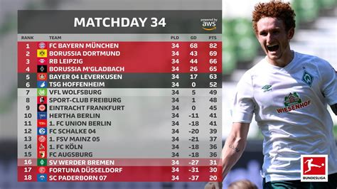 Bundesliga 2020/2021 standings you can find 5000+ competitions from more than 30. Bundesliga   Bundesliga 2019/20: how the title, Champions League and Europa League places were ...