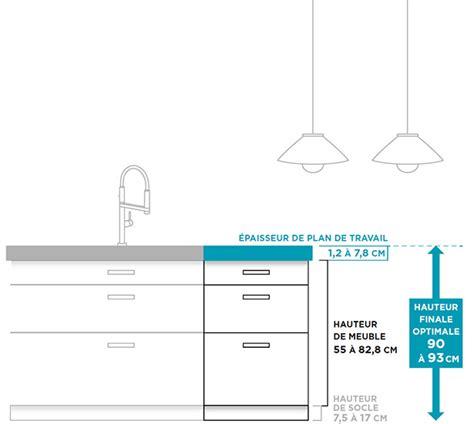 plan de travail cuisine largeur 100 cm l 39 ergonomie de votre cuisine mobalpa