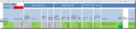 Office 365 Outlook Bandwidth Requirements by Do You Any Bandwidth Calculators For Office 365