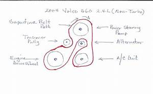 Diagram  07 Volvo S40 Belt Diagram Full Version Hd Quality Belt Diagram