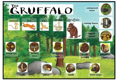 the doormat pdf the gruffalo word mat pdf de gruffelo the