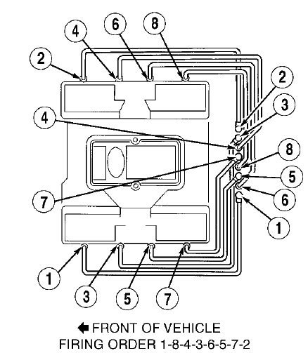Spark Diagram by I Need Diagram For 1996 Land Rover Discovery 4 0