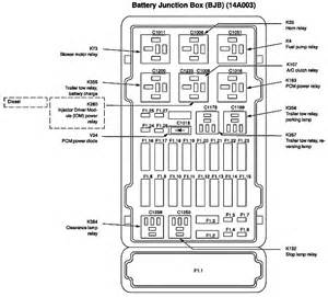 E350 Ford 1997 Fuse Box Diagram