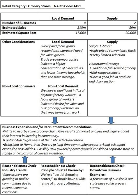 construction company profile templates company profile