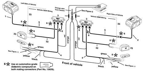 hiniker snow plow wiring diagram pdf hiniker snow plow
