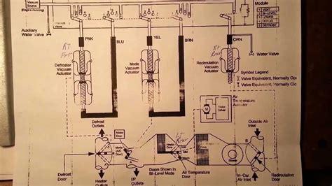 Astro Van Vacuum System Diagram Youtube