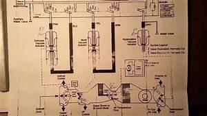 2000 Astro Van Vacuum System Diagram
