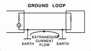 Wilkerson Instrument Company Inc   U2013 Blog  U00bb Ground Loop Diagram