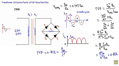 Transformer Utilization Factor Half Full Wave Bridge