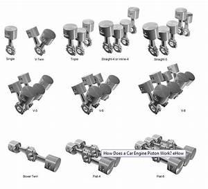 Different Types Of Engine Piston