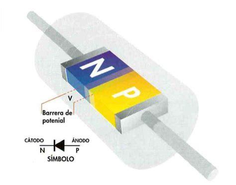 Dispositivos semiconductores: diodos y transistores ...