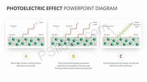 Photoelectric Effect Powerpoint Diagram