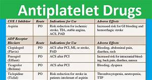 Carb Chart Pharma Antiplatelet Drugs Cheat Sheet Nclex Quiz