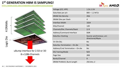 Beyond DDR4: The differences between Wide I/O, HBM, and ...