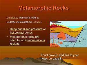 Sedimentary Rock Diagram For Kids Metamorphic Rock Diagram ...
