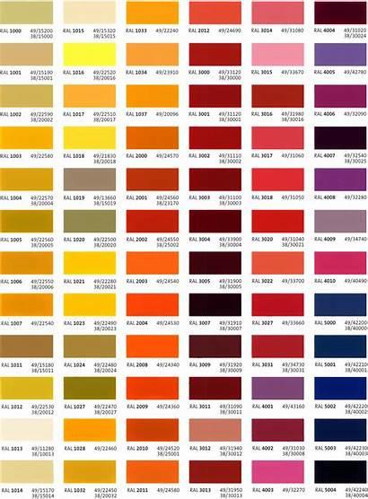 Colors Custom Chart Colours Ral Powder Coating