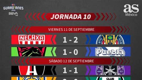 Liga MX: Partidos y resultados del Guardianes 2020 ...