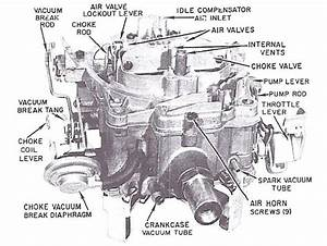 Nx 3080  Chevy Quadrajet Vacuum Diagram Download Diagram