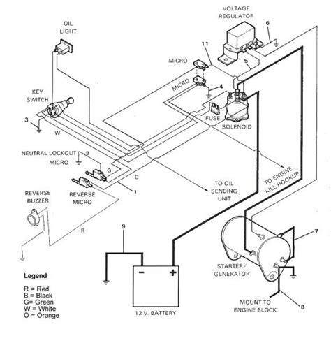 Club Car Gas Wiring Diagram