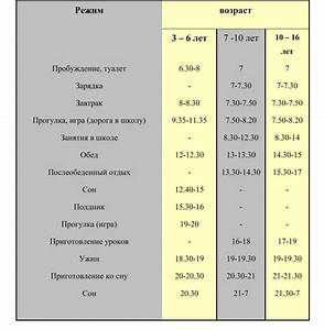 Эндокринолог быстро похудеть