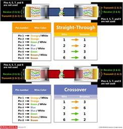 HD wallpapers cat5e wiring diagram pdf