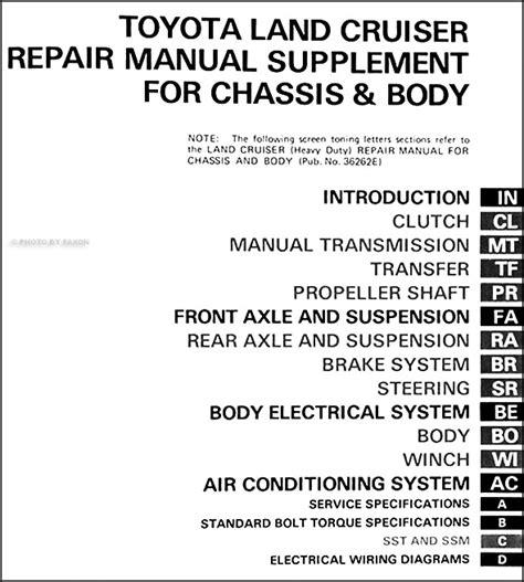 1994 toyota land cruiser repair shop manual original 1985 toyota land cruiser fj60 repair shop manual original supplement