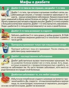 Компоненты монастырского чая от диабета