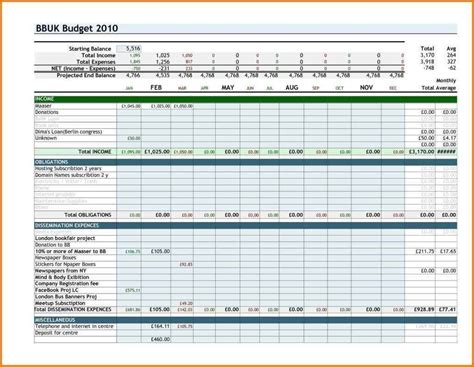 personal budget spreadsheet spreadsheet templates for