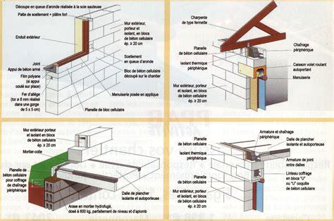 s1 b 233 ton cellulaire murs planchers et cloisons solutions